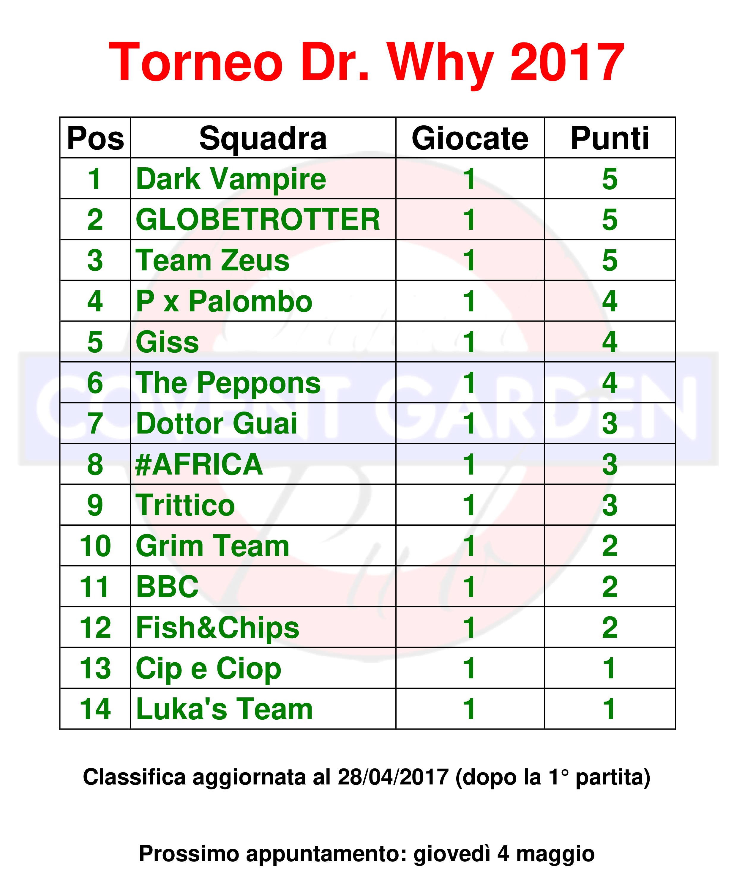 classifica1 - 27-04-2017.png